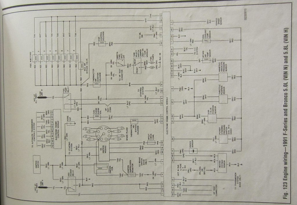 Ford F100 Wiring Diagram On 1968 Chevy Truck Ignition Wiring Diagram