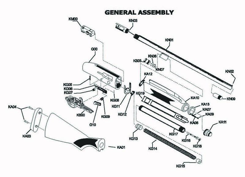 pump action shotgun diagram