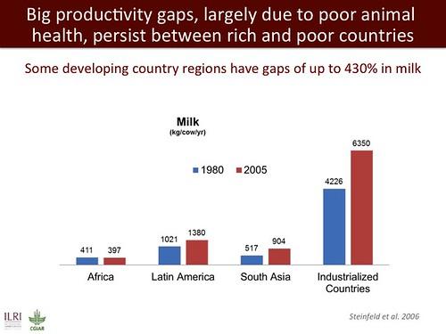 Jimmy Smith on emerging livestock markets: Slide33
