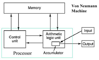Paper: Can Programming Be Liberated From The Von Neumann