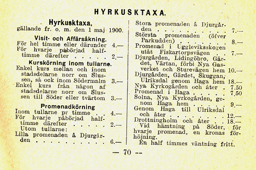 Hyrkusktaxa 1909 by Historiskt