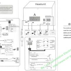 2006 Pontiac G6 Monsoon Wiring Diagram For Radio Solstice Engine Schematics Get Free