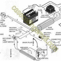 Case Tractor Wiring Diagram A Of Non Luminous Bunsen Burner Flame 222 Diagramcase 446 Go Trusted