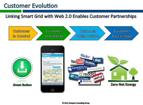 Paul De Martini on the State of the U S  Smart Grid Market
