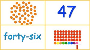 Learning Numbers 40-50 Free Baby Math Video