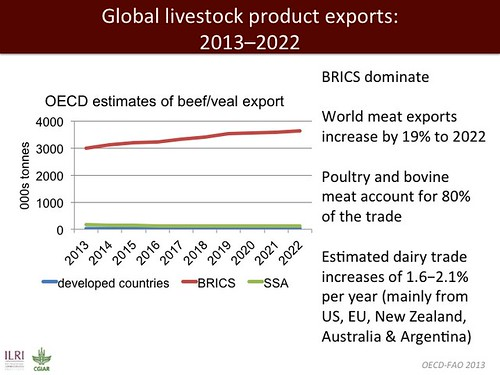 Jimmy Smith on emerging livestock markets: Slide21