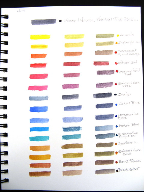 Neutral Tint Watercolor