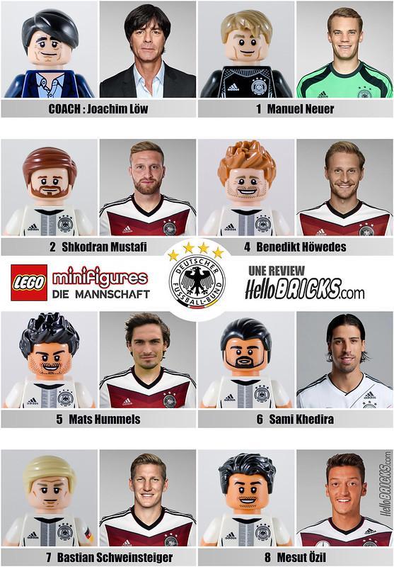 REVIEW LEGO 71014 Die Mannschaft Comparison part 1 (HelloBricks)