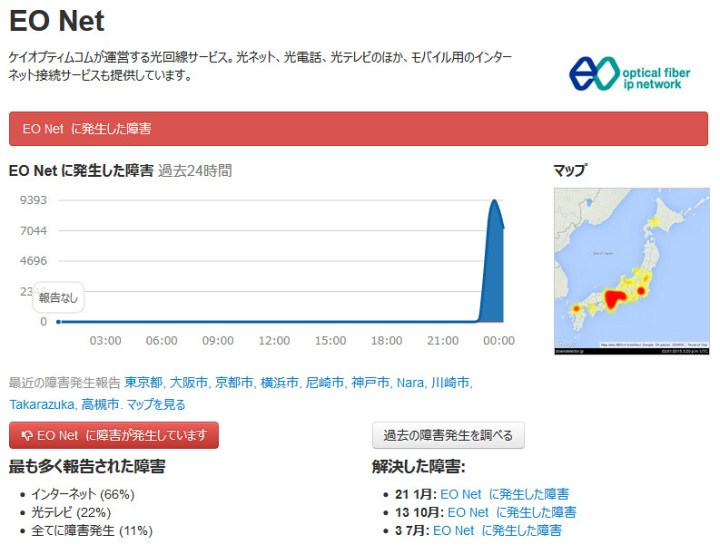 20150202 eo光通信障害