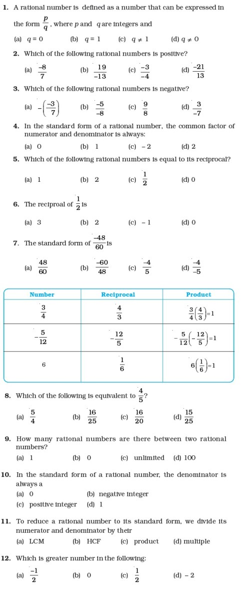small resolution of 25 Rational Numbers Worksheet Grade 7 - Worksheet Project List