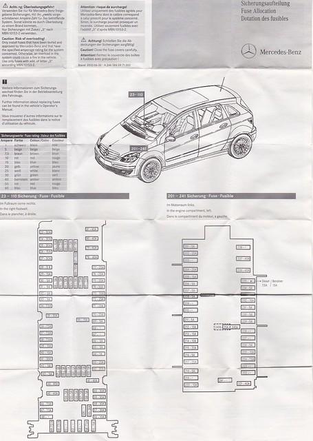 Fuse Box Diagram For W176