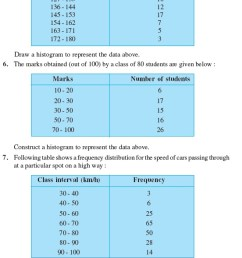 Class 9 Important Questions for Maths - Statistics and Probability    AglaSem Schools [ 2159 x 552 Pixel ]