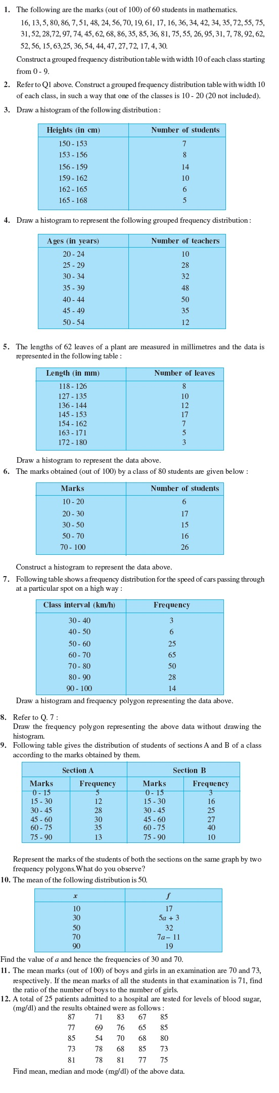 hight resolution of Class 9 Important Questions for Maths - Statistics and Probability    AglaSem Schools