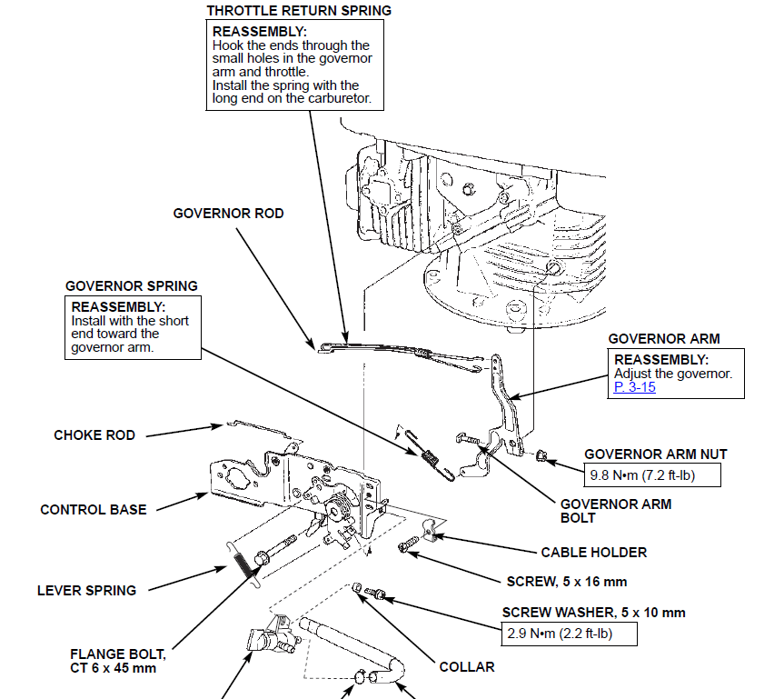 Honda Lawn Mower Engine Diagram Hrr Honda Mower Logo