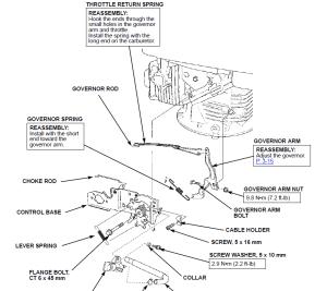 Lawn Mower Governor Diagram  Easytoread Wiring Diagrams