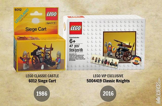 LEGO VIP Exclusive 5004419 comparison