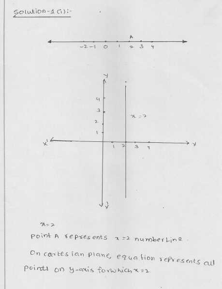 RD Sharma solutions for Class 9 Chapter 13 Linear Equations in Two Variables 66
