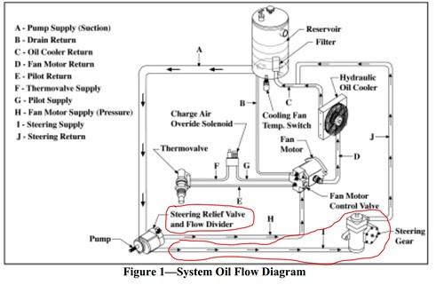 96 Suzuki Katana 600 Wiring Diagram. Suzuki. Auto Wiring