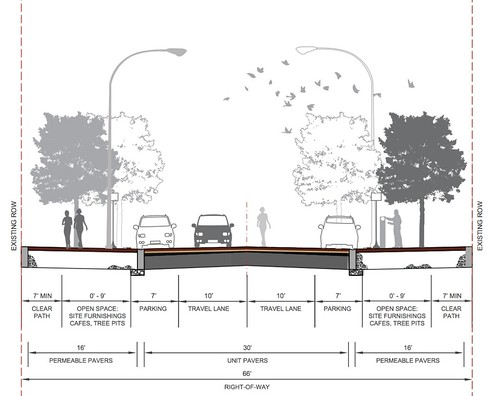 City Writing New Rules of the Road to Allow Shared Space