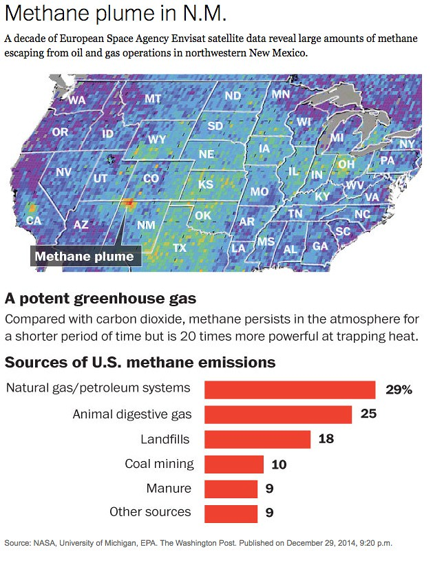 Western US Methane Plume