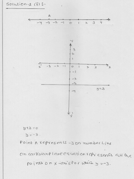 RD Sharma solutions for Class 9 Chapter 13 Linear Equations in Two Variables 67