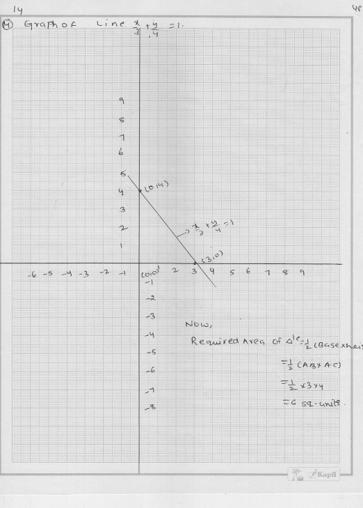 RD Sharma Class 9 Solutions Chapter 13 Linear Equations in Two Variables 49