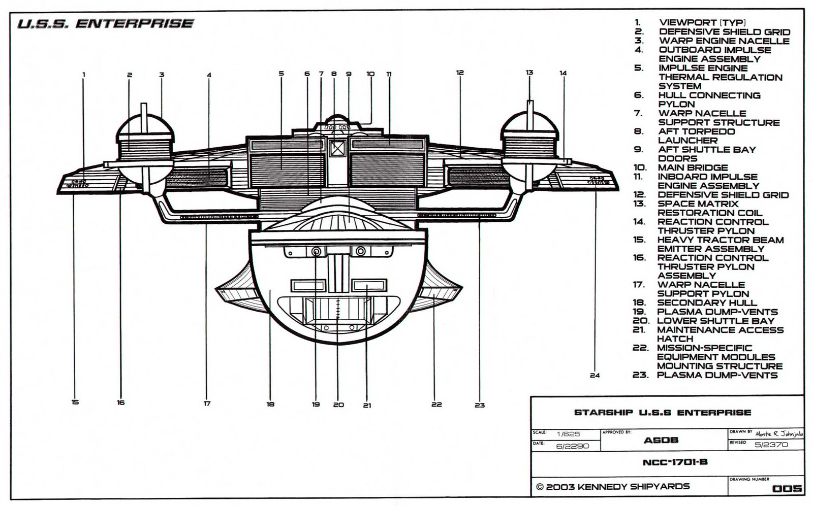 The Amazo Effect Ships Of The Line Ii The Blueprints Of