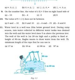 Class 7 Important Questions for Maths – Integers   AglaSem Schools [ 3056 x 632 Pixel ]