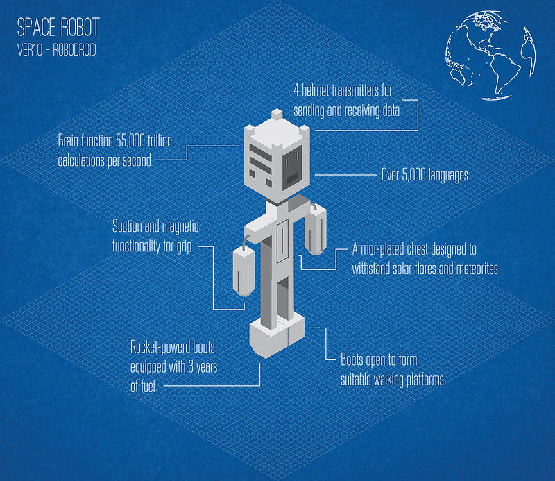 Space Robot Blueprint design
