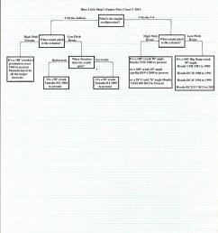 engine flow diagram [ 1163 x 1600 Pixel ]