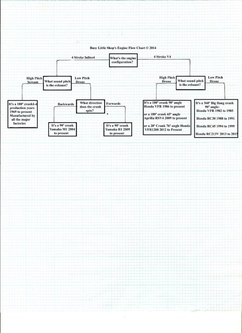 small resolution of engine flow diagram