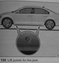 mk6 jetta jack point arrow  [ 1024 x 871 Pixel ]