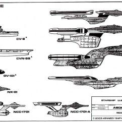 Uss Enterprise Diagram Pioneer Fh X700bt Wiring The Amazo Effect Ships Of Line Ii Blueprints