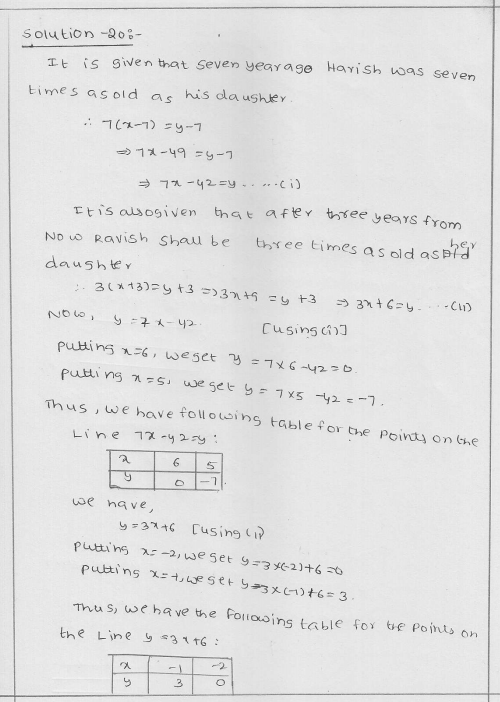RD Sharma Class 9 Solutions Chapter 13 Linear Equations in Two Variables 62