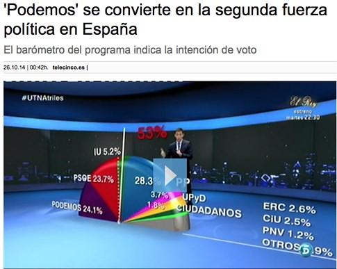 14j28 TeleCinco Podemos Segundo partido político delante del Psoe