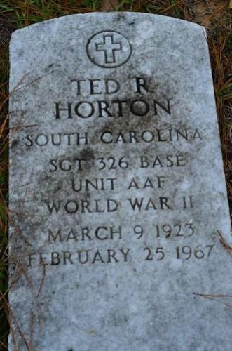 Ted Horton