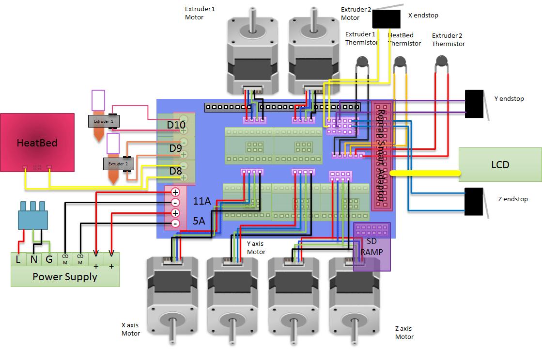 reprap wiring diagram wiring diagrams mechanical endstop limit switch module