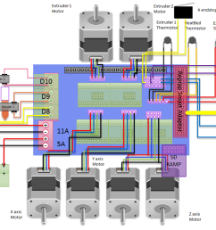 reprap limit switch wiring diagram wiring diagram blogs power relay wiring diagram reprap limit switch wiring diagram [ 1119 x 728 Pixel ]