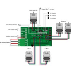 wiring ramps electronics for reprap prusa i3 3d printer asensar rh asensar com hoffman ramp wiring diagram ramps board wiring diagram [ 2000 x 2000 Pixel ]