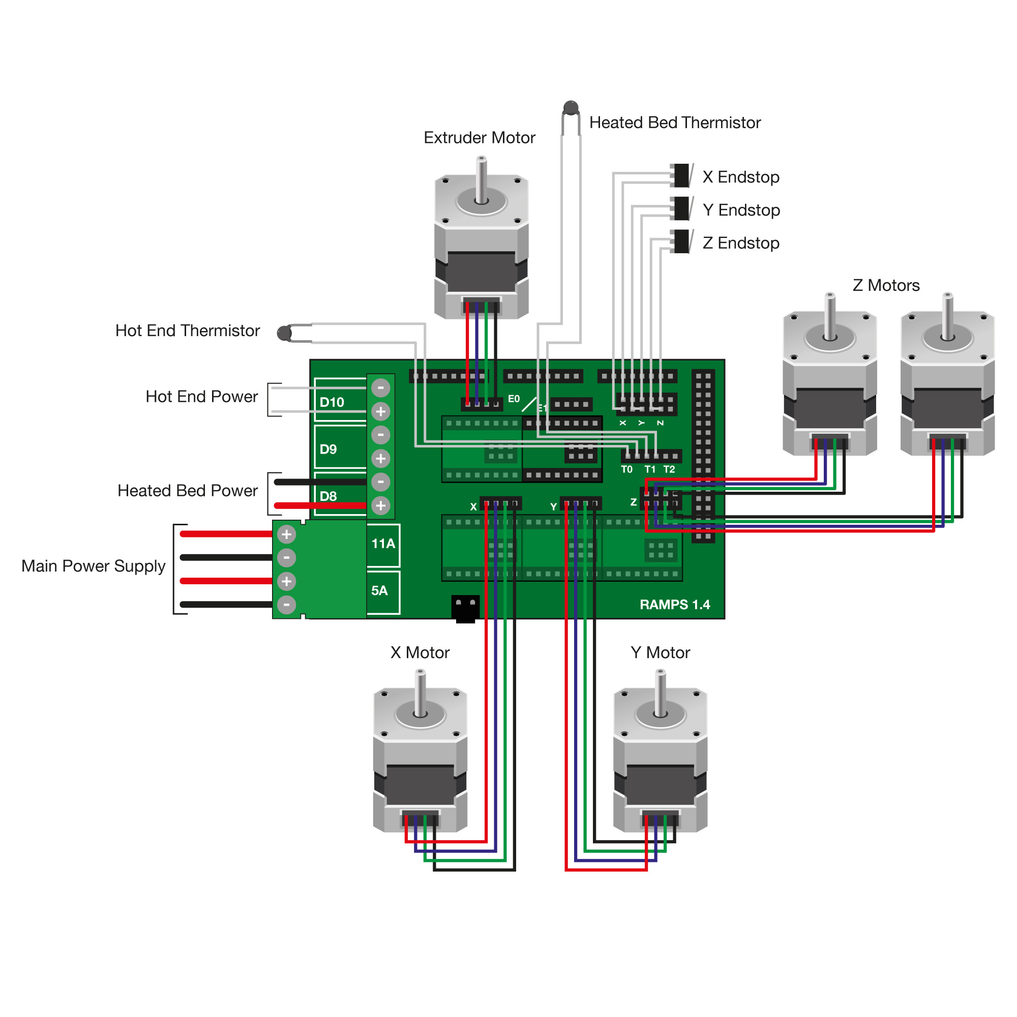 hight resolution of wiring ramps electronics for reprap prusa i3 3d printer asensar rh asensar com hoffman ramp wiring diagram ramps board wiring diagram