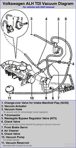 Volkswagen TDI ALH Vacuum Diagrams (Stock & Modified