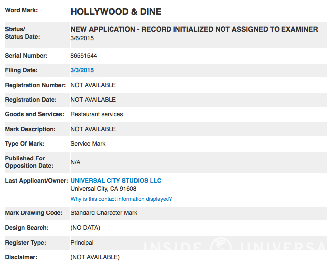 """Universal Files Trademark for """"Hollywood & Dine,"""" Potential Replacement for Victoria Station"""