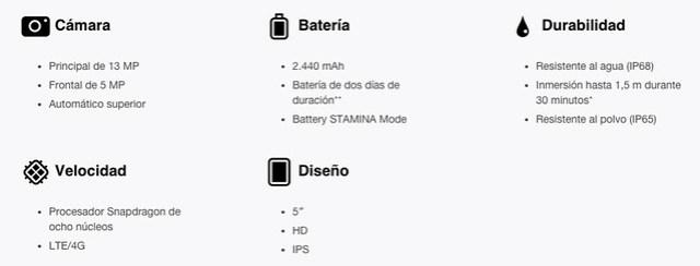 Especificaciones del Sony Xperia m4 Aqua