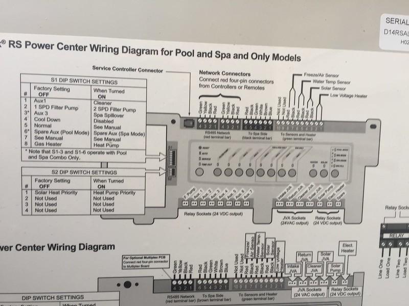 sta rite pool pump wiring diagram 6 pin to 7 trailer disable solar sensor on aqualink
