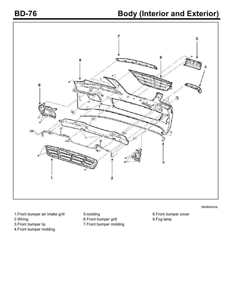 2009-2011 Genesis Front Bumper Removal/Installation