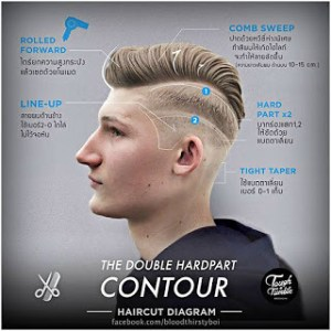 Men's Haircut  Styling and Grooming Guide (with Photos