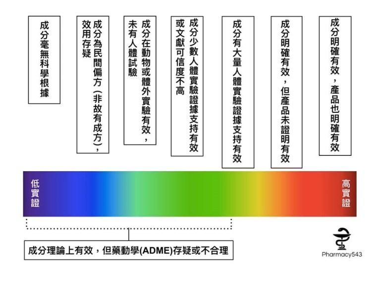 社區藥局的五四三鄭任翔