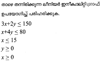 Plus One Maths Model Question Papers Paper 1Q11