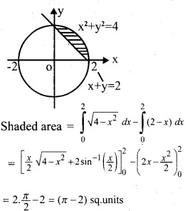 Plus Two Maths Chapter Wise Questions and Answers Chapter 8 Application of Integrals 25