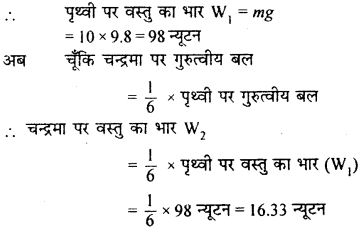 RBSE Solutions for Class 9 Science Chapter 10 Gravity 30